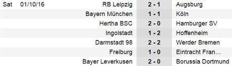 Hakan Calhanoglu toa sang, Dortmund nhan that bai thu hai trong mua giai - Anh 3