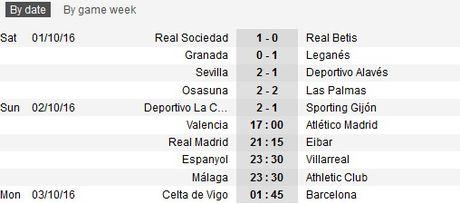 01h45 ngay 03/10, Celta Vigo vs Barcelona: Vuot qua am anh - Anh 3