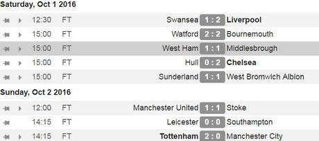 Leicester bi Southampton cam hoa trong tran cau khong ban thang - Anh 3