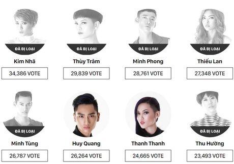 Kim Nha chac suat tro lai chung ket Vietnam's Next Top Model 2016? - Anh 2