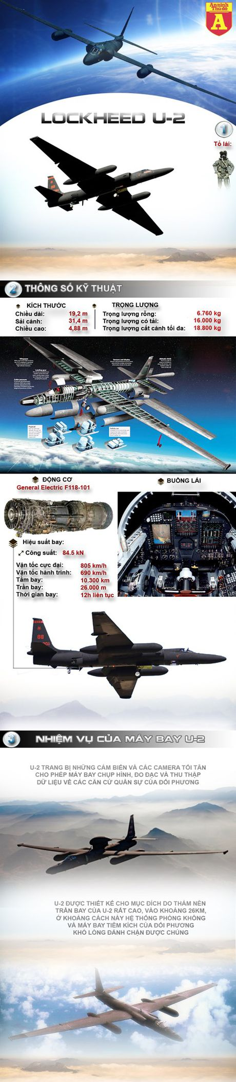 Quy Ba Rong U-2, bieu tuong do tham cua Khong luc My - Anh 1