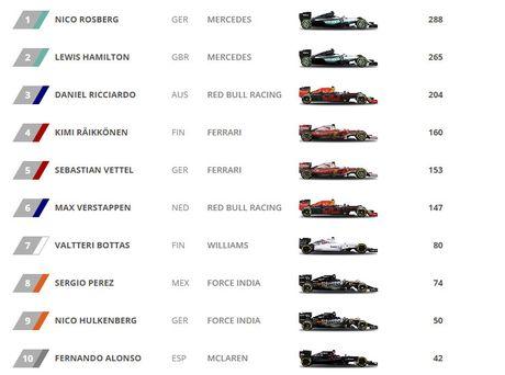 Xe boc chay khien Hamilton bo cuoc tai Malaysian GP - Anh 13