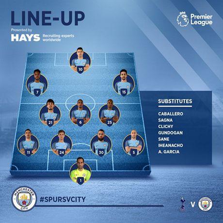 TRUC TIEP Tottenham – Man City: Heung Min Son so tai voi Aguero - Anh 2