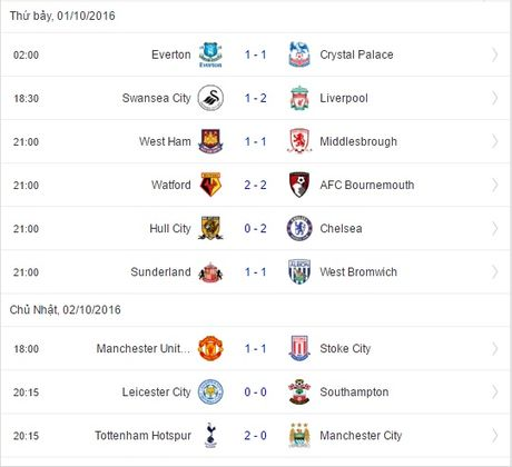 Arsenal thang nghet tho trong ngay tri an Arsene Wenger - Anh 6
