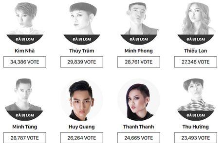 5 dieu dang tiec cua chung ket Vietnam's Next Top Model 2016 - Anh 1