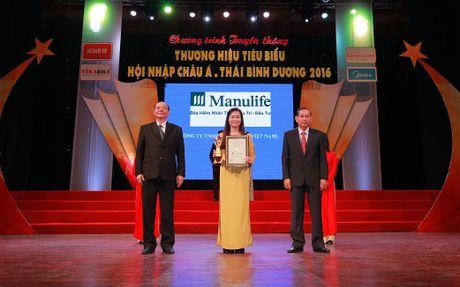 "Manulife Viet Nam duoc danh gia ""uy tin nhat"" va ""tot nhat"" - Anh 1"