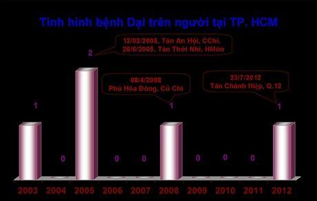 'Phuc loi dong vat': Phap luat Viet Nam khong cho phep giet mo cho, meo - Anh 6