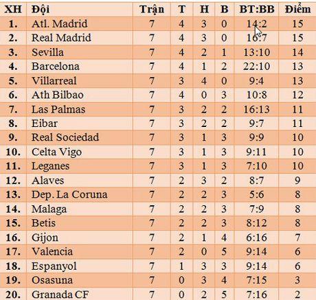 Celta Vigo 4-3 Barcelona: Luis Enrique va Stergen sai lam, Barca quy goi o Balaidos - Anh 5