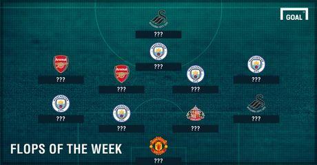 Man City 'phu xanh' doi hinh te nhat vong 7 Premier League - Anh 1