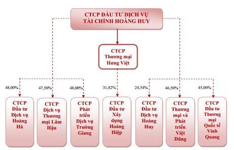 'At chu bai' cua Hoang Huy co gi? - Anh 4