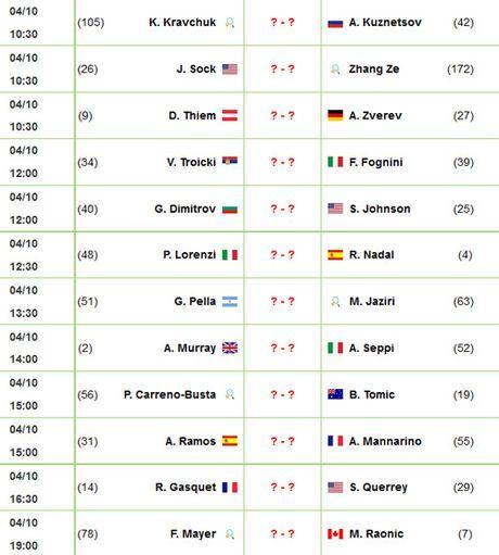 China Open ngay 2: Murray, Nadal ra quan - Anh 3