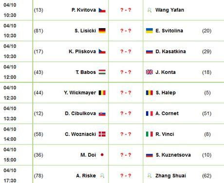 China Open ngay 2: Murray, Nadal ra quan - Anh 4