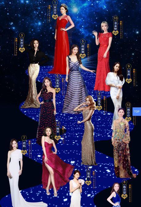 Song Hye Kyo dung dau Top 10 Nu than chau A 2016 - Anh 1