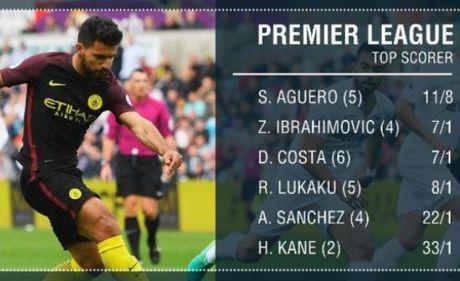 Vua pha luoi Premier League 2016/17: Ai canh tranh duoc voi Aguero? - Anh 1