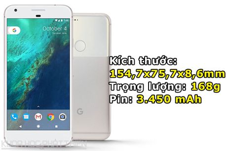 Can canh phablet manh nhat trong lich su Google - Anh 3