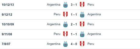 09h15 ngay 07/10/2016, Peru vs Argentina: Messi vang mat, lam sao day? - Anh 1