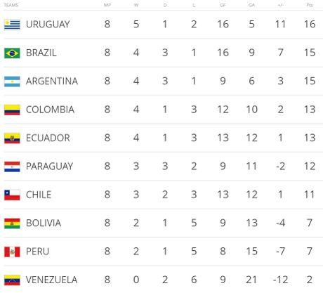 09h15 ngay 07/10/2016, Peru vs Argentina: Messi vang mat, lam sao day? - Anh 3