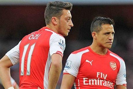 Biet Arsenal giau, Oezil va Sanchez quyet doi luong cao - Anh 1