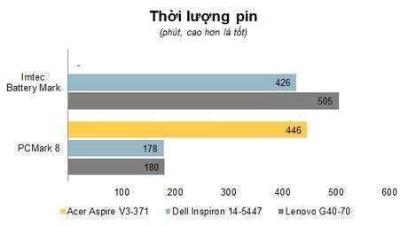 Danh gia laptop Acer Aspire V3-371 – Mong nhe, gia mem cho sinh vien va van phong - Anh 13