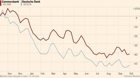 Deutsche Bank la van de lon voi cac quy phong ngua rui ro - Anh 1
