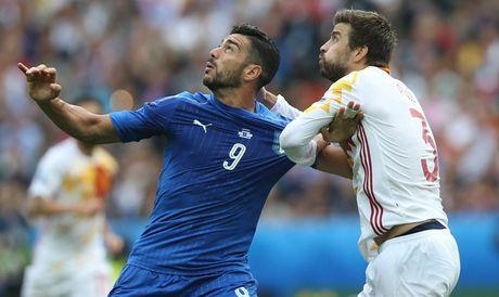 Tay Ban Nha quyet doi no Italy - Anh 1