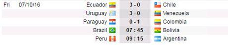 VL World Cup 2018 khu vuc Nam My: Uruguay thang an tuong, Paraguay that thu tren san nha - Anh 2