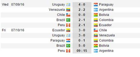 Neymar ruc sang, Brazil huy diet Bolivia voi thang loi 5 sao - Anh 3