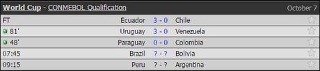 Brazil vs Bolivia (0-0, H1): Cho Neymar toa sang - Anh 1