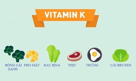 11 vitamin giup lan da trang min - Anh 11