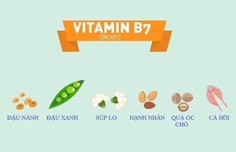 11 vitamin giup lan da trang min - Anh 6