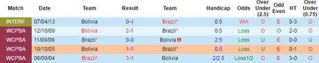 Neymar toa sang va do mau o chien thang 5-0 cua Brazil - Anh 10