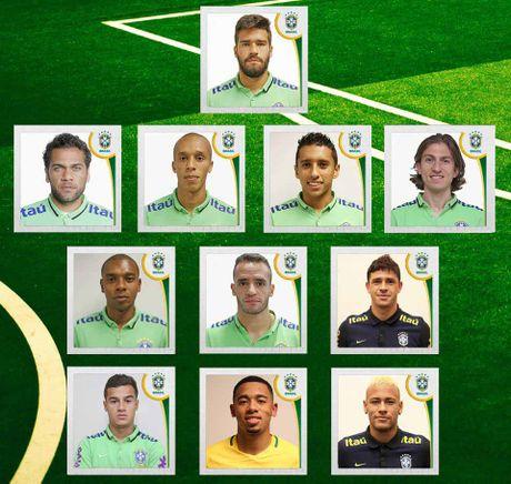 Neymar toa sang va do mau o chien thang 5-0 cua Brazil - Anh 3