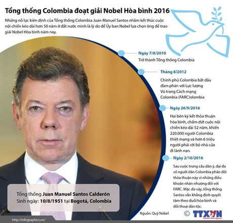 Chan dung nguoi doat giai Nobel Hoa binh 2016 - Anh 1