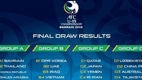 Nhan dien doi thu cua U19 Viet Nam tai VCK U19 chau A 2016 - Anh 1