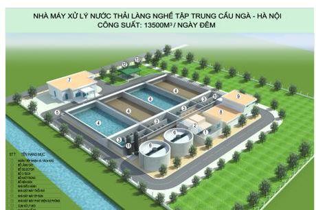 Ha Noi khanh thanh Nha may xu ly nuoc thai lang nghe Cau Nga - Anh 1