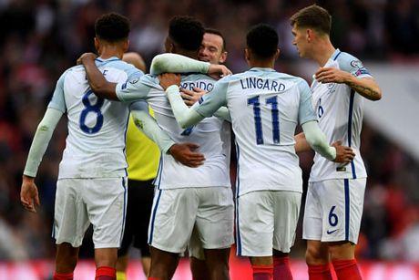 Cap nhat ket qua vong loai World Cup 2018 khu vuc chau Au (ngay 9.10) - Anh 1