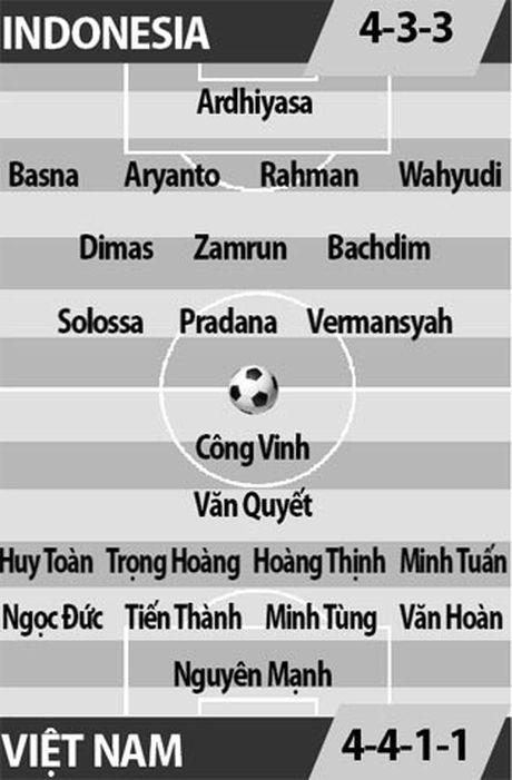 Nhan dinh, du doan ket qua Indonesia vs Viet Nam (16h45): Trinh dien hinh hai khac - Anh 2