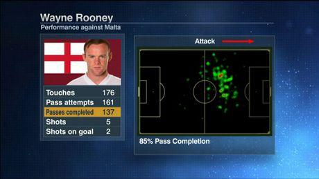 Rooney khong nen la thu linh cua Tam su nua - Anh 3