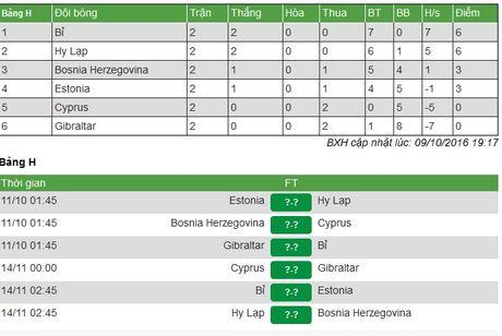 01h45 ngay 11/10, Gibraltar vs Bi: Them mot man tap ban - Anh 2