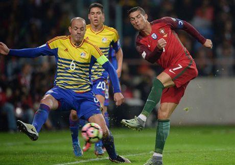 Dao Faroe lieu co nho doi voi Ronaldo? - Anh 1