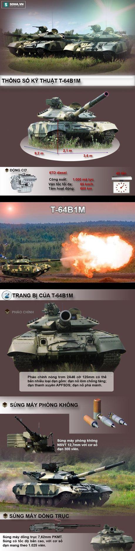 Xe tang chien dau chu luc T-64B1M - Doi thu xung tam cua T-72B3 - Anh 2
