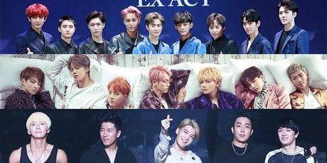 EXO vuot Super Junior, DBSK dan dau bang xep hang thuong hieu! - Anh 2