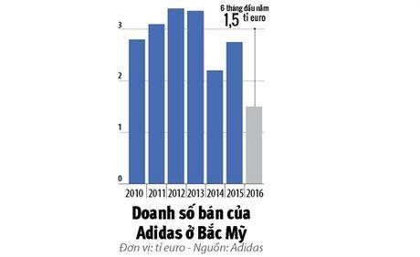 Su menh cua tan CEO Adidas - Anh 2