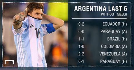 "6 diem/6 tran: Den luc nguoi Argentina ""xin loi"" Messi - Anh 1"