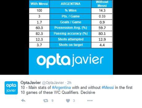 Argentina thua tran, CDV doi sa thai HLV - Anh 5