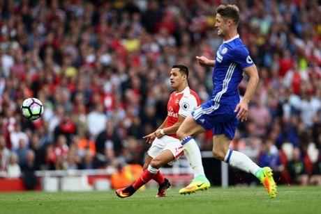 Nike dan dau danh sach ghi ban tai Premier League - Anh 3