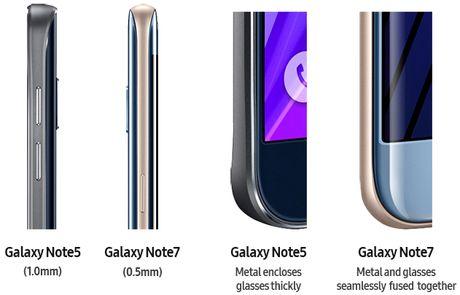 Truy tim thu pham da 'giet' Galaxy Note 7 - Anh 3
