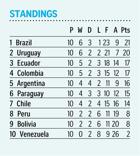 Neu Argentina bi loai khoi World Cup thi... - Anh 4
