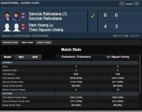 Cap Hoang Nam, Hoang Thien thua o tu ket Vietnam Open - Anh 2