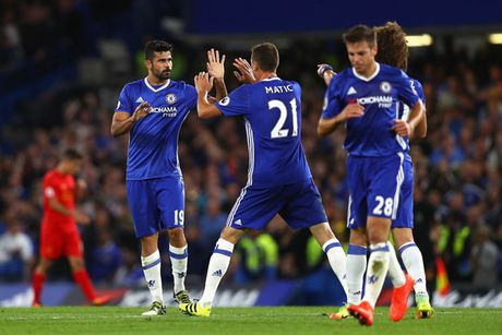 Chelsea 'trung so' voi ban hop dong 900 trieu bang voi Nike - Anh 1
